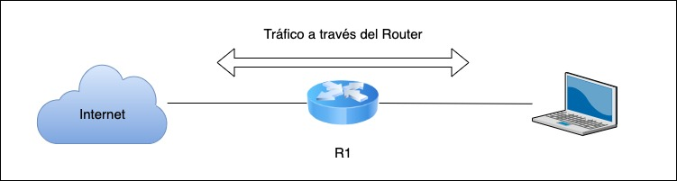 3.4.5-Protegiendo el trafico de clientes en router MikroTik Firewall Filter Forward
