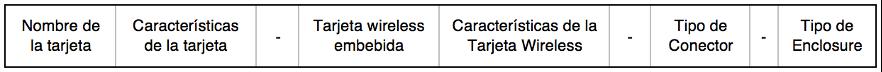 Formato para la nomenclatura de los productos MikroTik RouterBOARD