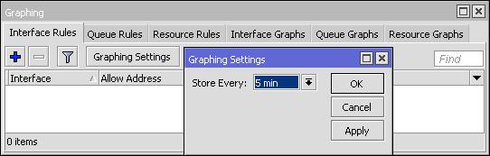 MikroTik herramienta graphing configuracion