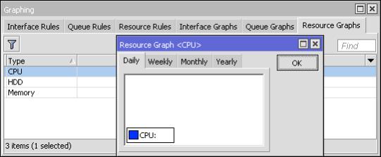 MikroTik herramienta graphing - grafico colas de recursos