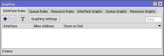 MikroTik herramientas graficos graphing