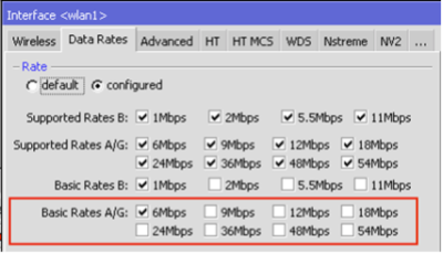 Wireless MikroTik Tasas basicas 802.11ag