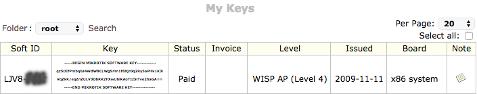 ejemplo de licencia mikrotik routeros